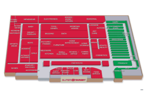 Target store layout 2